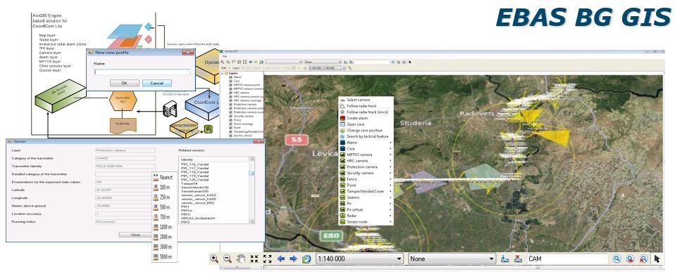 Integrácia software EBAS