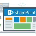 SharePoint grafika2
